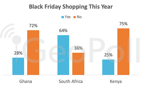 black-friday-shopping-this-year
