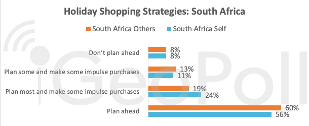 holiday-shopping-strategies-south-africa