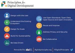 Digital Principles For Development Endorsement