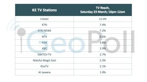 Kenya-TV-Ratings-Nairobi-Fight-Night