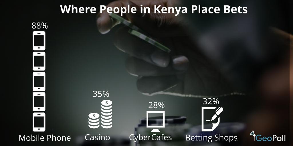 sms dating services kenya