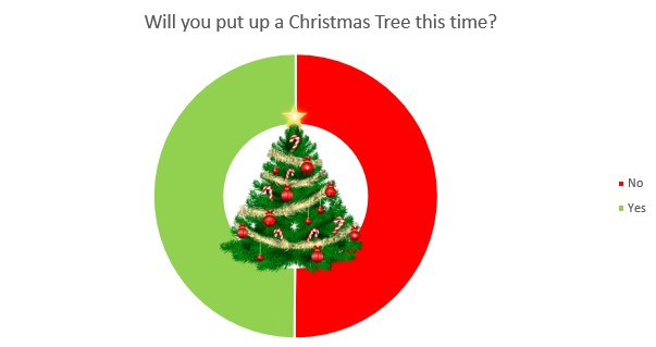 will you have a christmas tree?