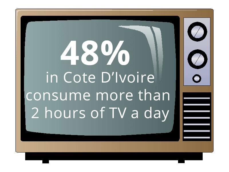 media cote d'ivoire