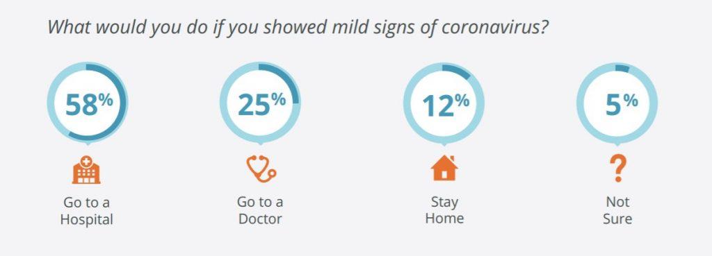coronavirus healthcare