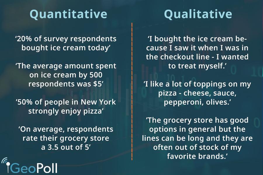 qualitative vs quantitative examples