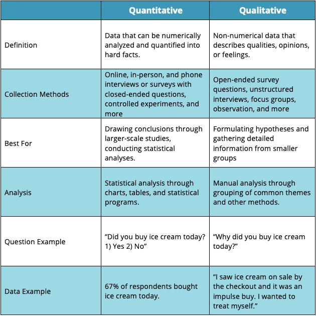 qualitative vs quantitative