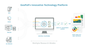 Innovative tech platform